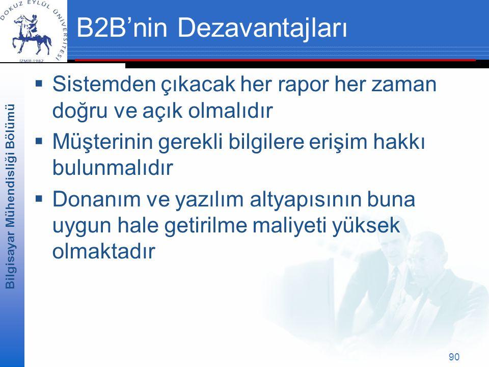 B2B'nin Dezavantajları