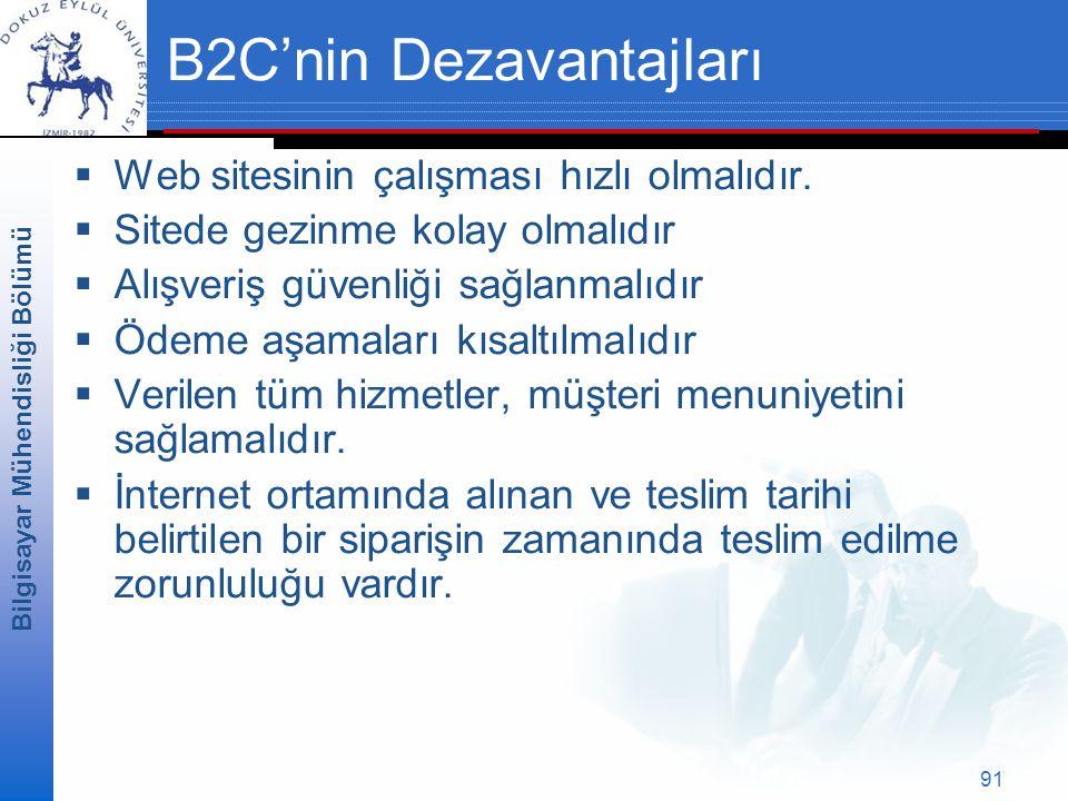 B2C'nin Dezavantajları