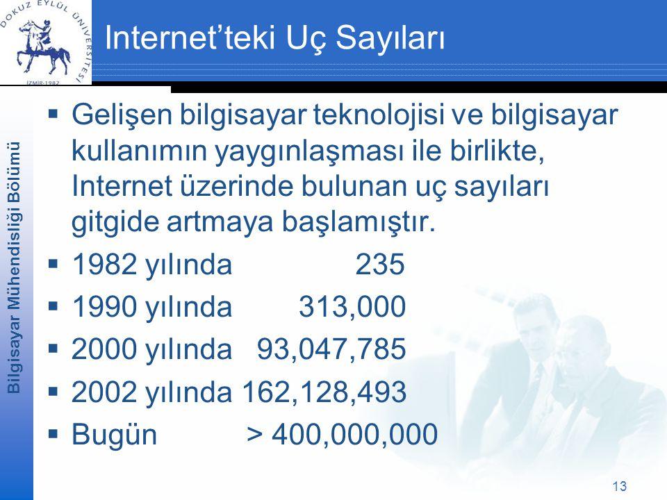 Internet'teki Uç Sayıları