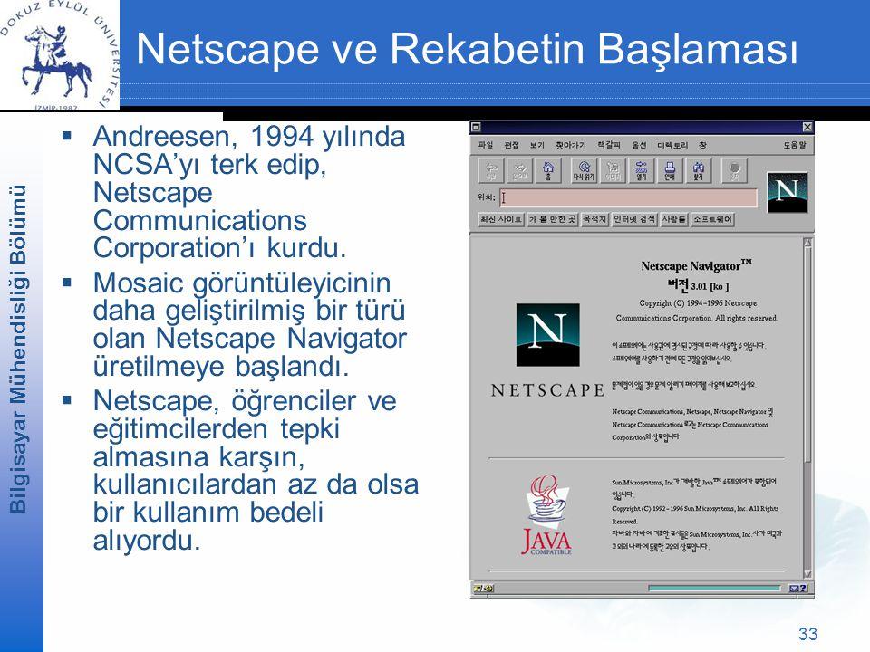 Netscape ve Rekabetin Başlaması