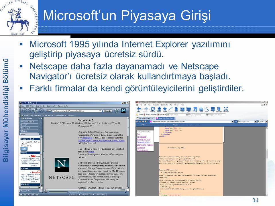 Microsoft'un Piyasaya Girişi
