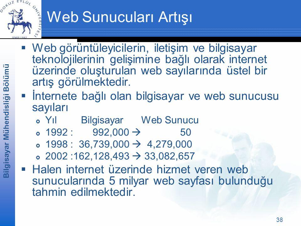 Web Sunucuları Artışı