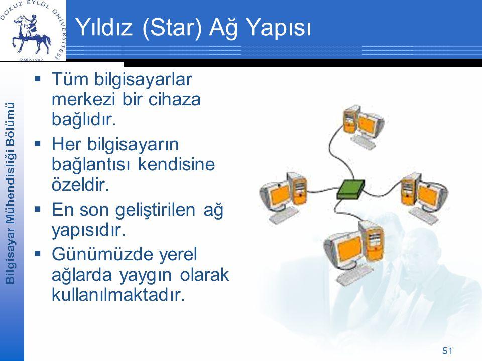 Yıldız (Star) Ağ Yapısı