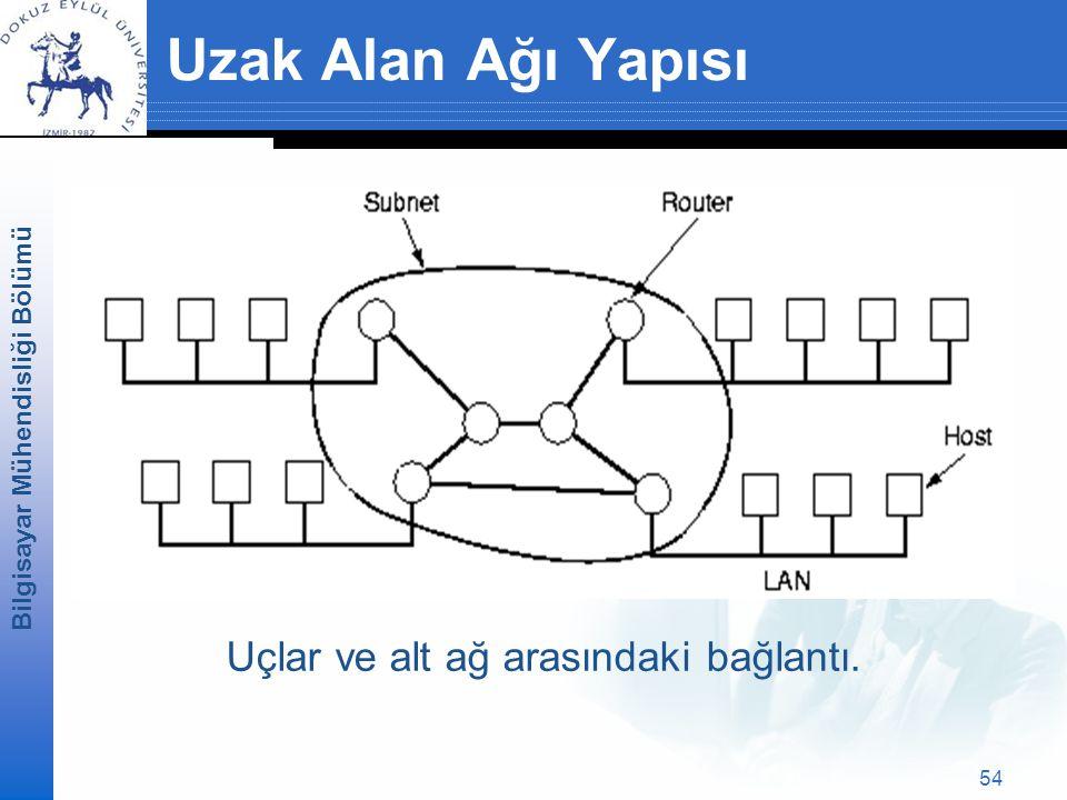 Uçlar ve alt ağ arasındaki bağlantı.