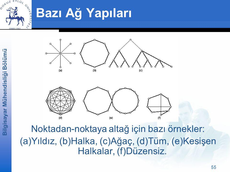 Noktadan-noktaya altağ için bazı örnekler: