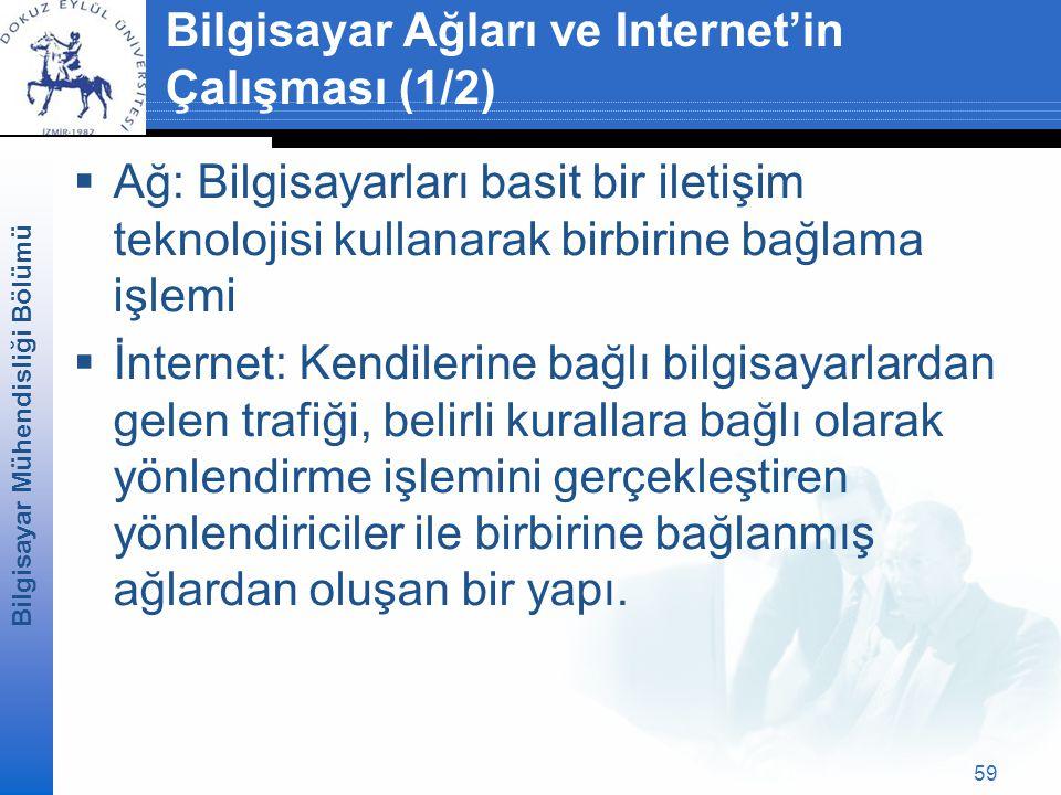Bilgisayar Ağları ve Internet'in Çalışması (1/2)