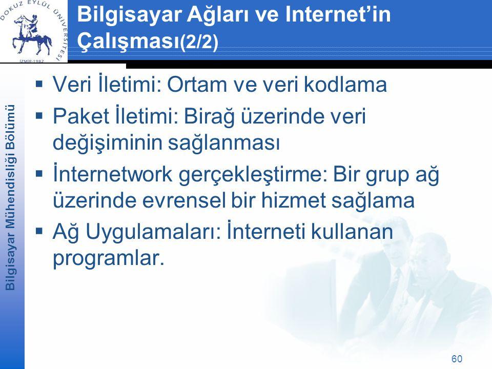 Bilgisayar Ağları ve Internet'in Çalışması(2/2)