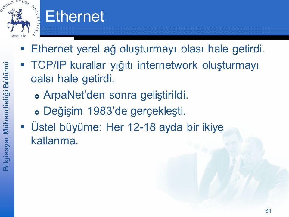 Ethernet Ethernet yerel ağ oluşturmayı olası hale getirdi.