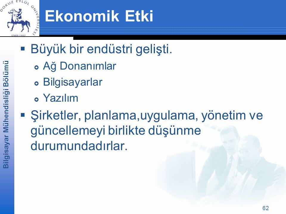 Ekonomik Etki Büyük bir endüstri gelişti.