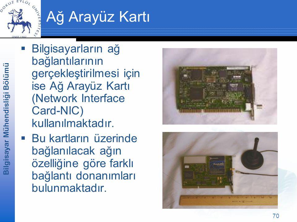 Ağ Arayüz Kartı Bilgisayarların ağ bağlantılarının gerçekleştirilmesi için ise Ağ Arayüz Kartı (Network Interface Card-NIC) kullanılmaktadır.
