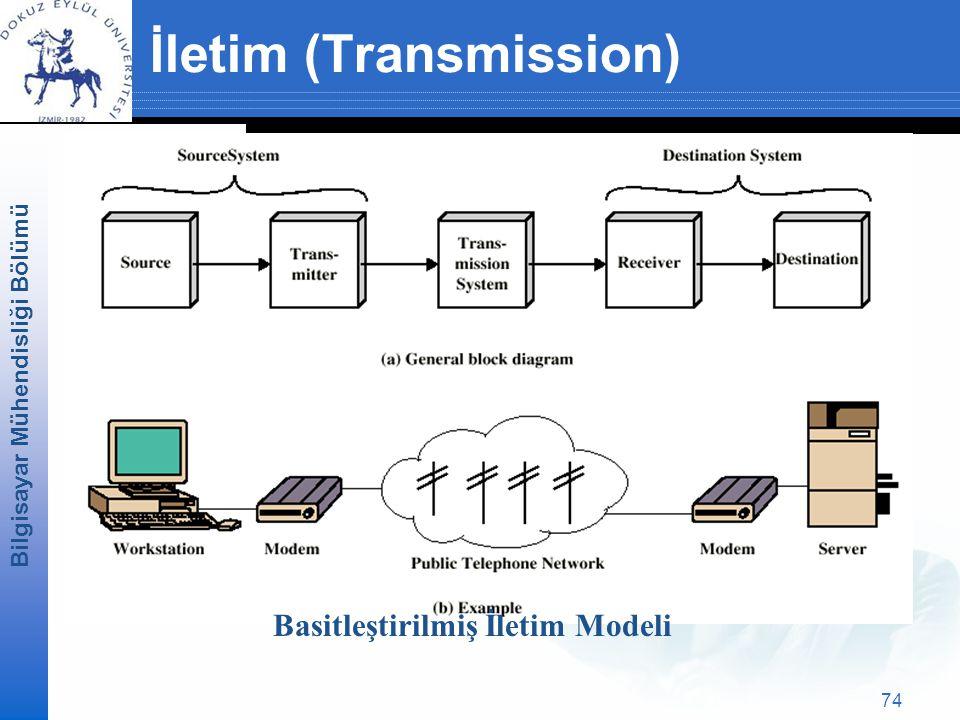 İletim (Transmission)