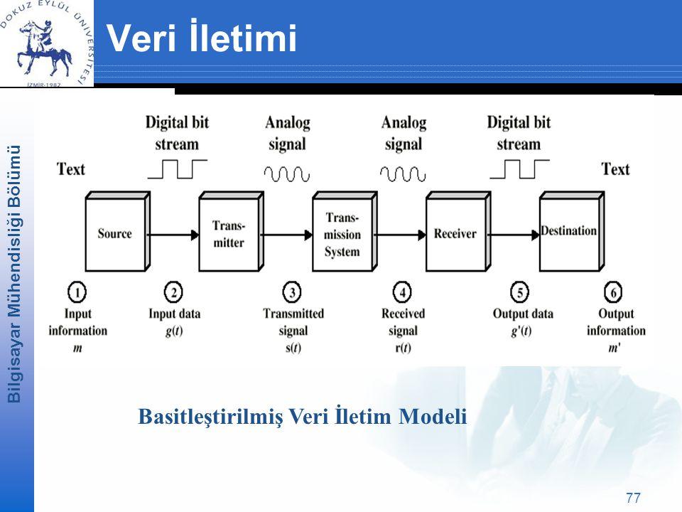 Veri İletimi Basitleştirilmiş Veri İletim Modeli