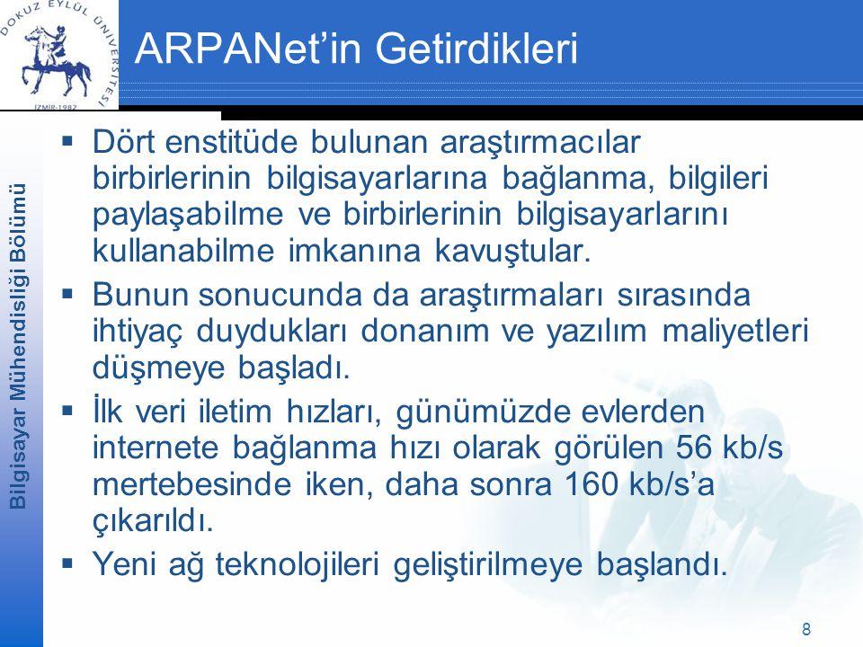 ARPANet'in Getirdikleri