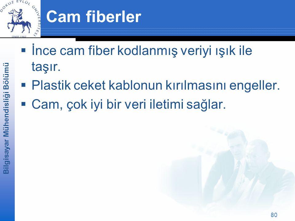 Cam fiberler İnce cam fiber kodlanmış veriyi ışık ile taşır.