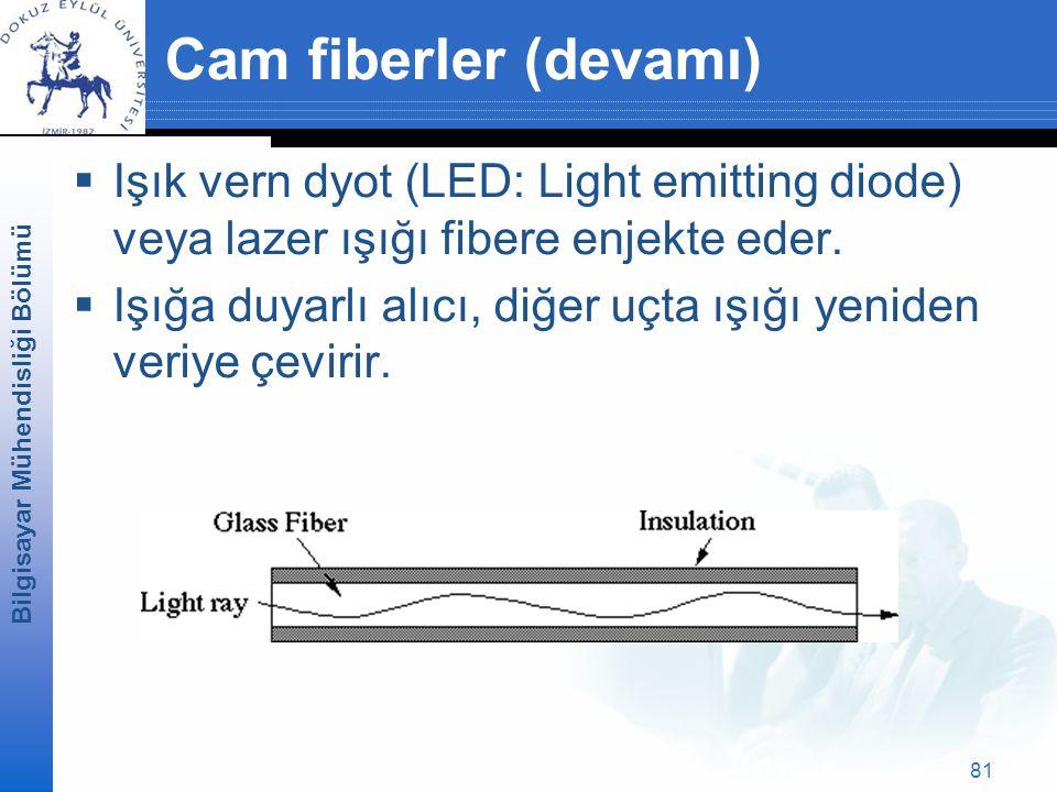 Cam fiberler (devamı) Işık vern dyot (LED: Light emitting diode) veya lazer ışığı fibere enjekte eder.