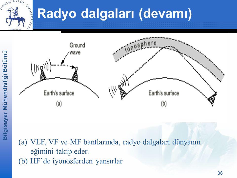 Radyo dalgaları (devamı)
