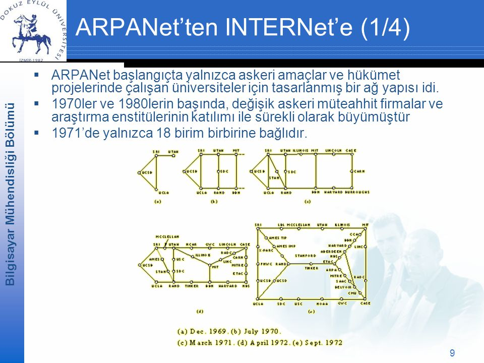ARPANet'ten INTERNet'e (1/4)