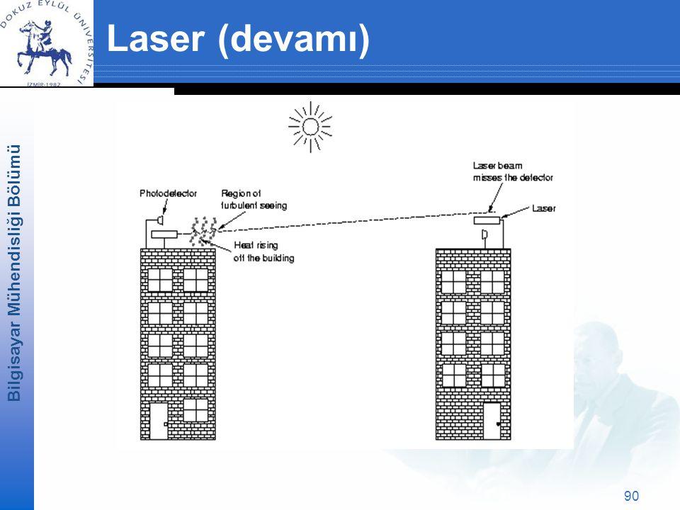 Laser (devamı)
