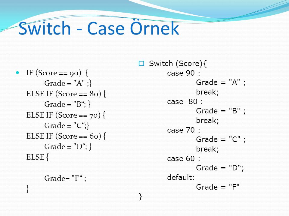 Switch - Case Örnek IF (Score == 90) { Grade = A ;}