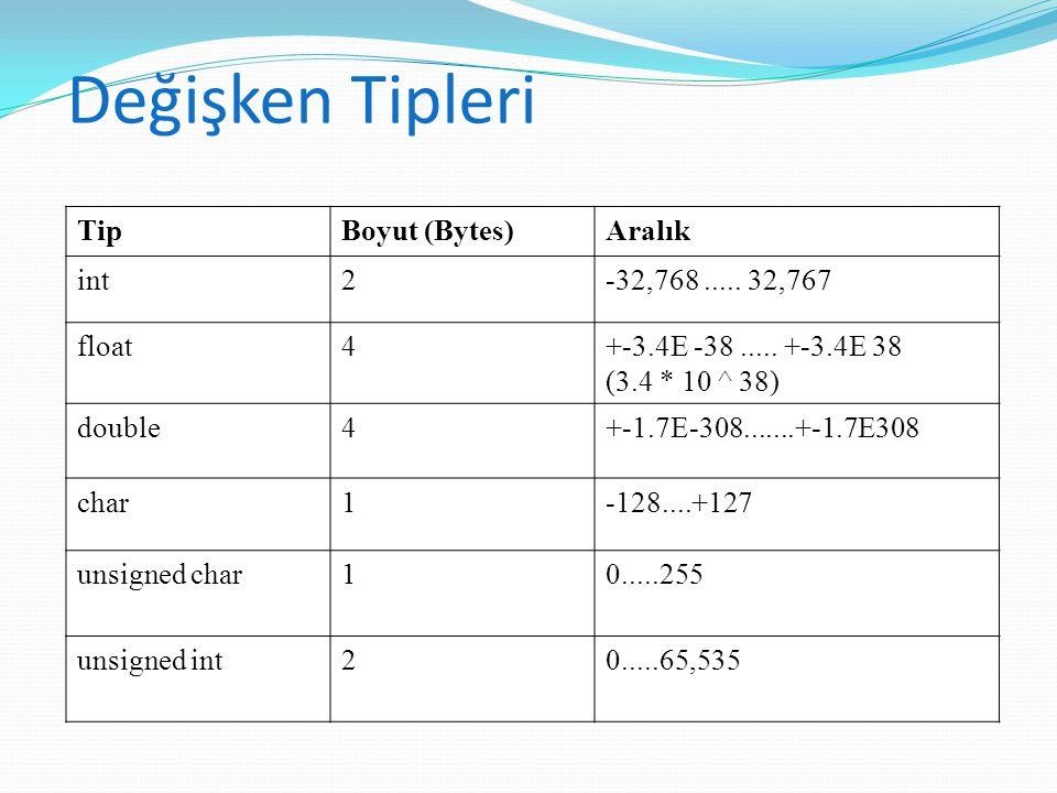 Değişken Tipleri Tip Boyut (Bytes) Aralık int 2 -32,768 ..... 32,767