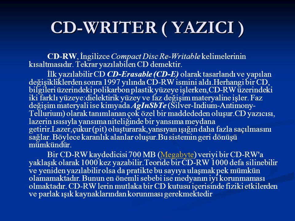 CD-WRITER ( YAZICI ) CD-RW, İngilizce Compact Disc Re-Writable kelimelerinin kısaltmasıdır. Tekrar yazılabilen CD demektir.