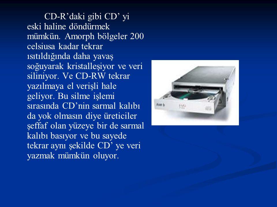 CD-R'daki gibi CD' yi eski haline döndürmek mümkün