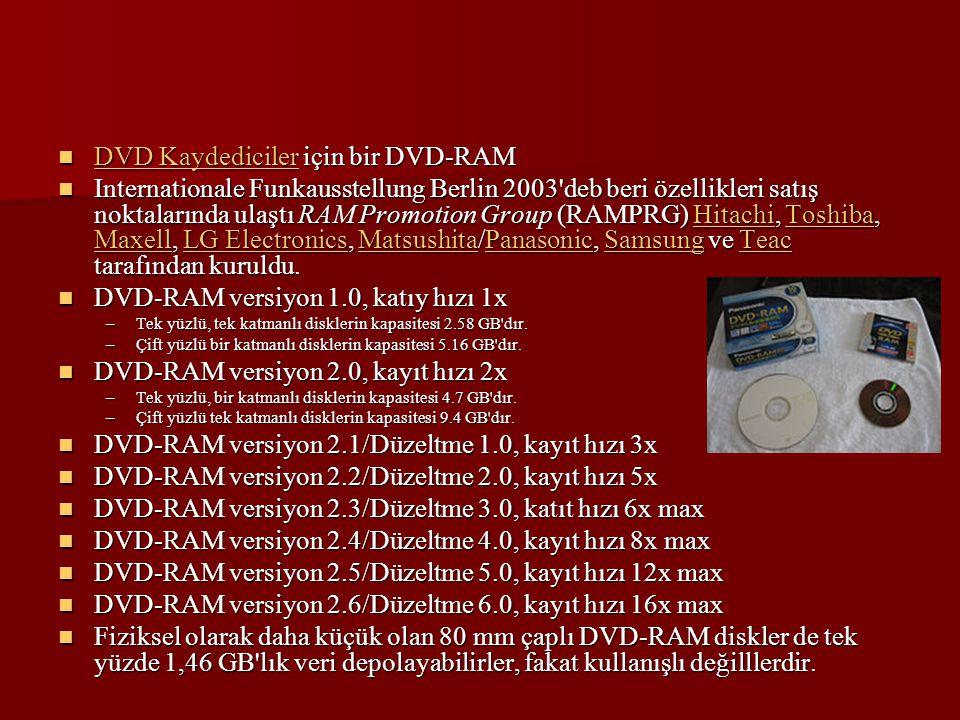 DVD Kaydediciler için bir DVD-RAM