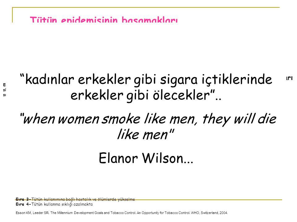 kadınlar erkekler gibi sigara içtiklerinde erkekler gibi ölecekler ..