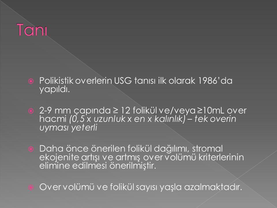 Tanı Polikistik overlerin USG tanısı ilk olarak 1986'da yapıldı.