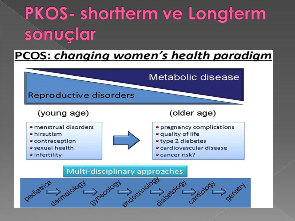 PKOS- shortterm ve Longterm sonuçlar