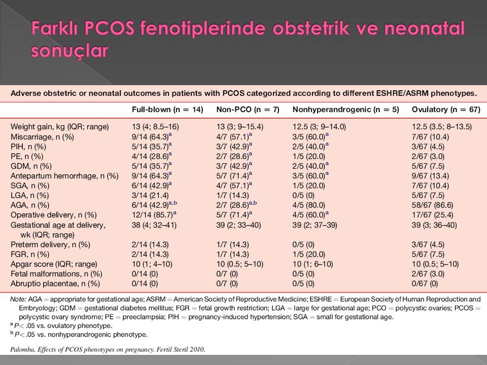 Farklı PCOS fenotiplerinde obstetrik ve neonatal sonuçlar
