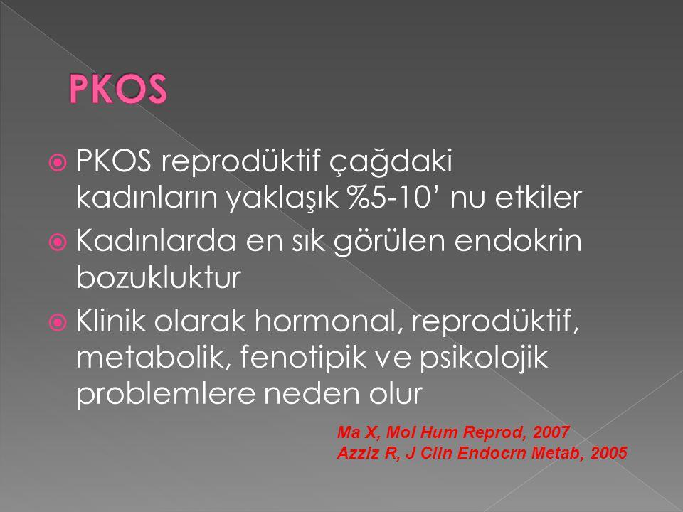 PKOS PKOS reprodüktif çağdaki kadınların yaklaşık %5-10' nu etkiler