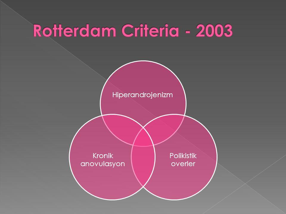 Rotterdam Criteria - 2003 Hiperandrojenizm Polikistik overler