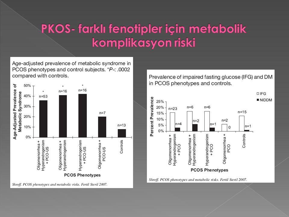 PKOS- farklı fenotipler için metabolik komplikasyon riski