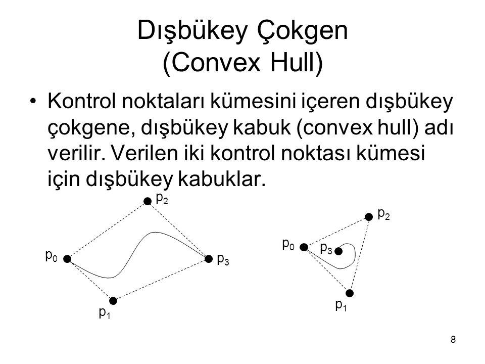 Dışbükey Çokgen (Convex Hull)