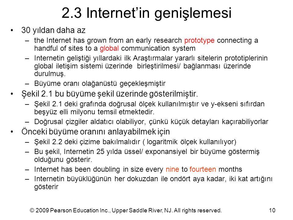 2.3 Internet'in genişlemesi