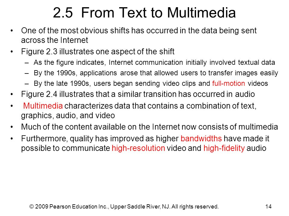 2.5 From Text to Multimedia