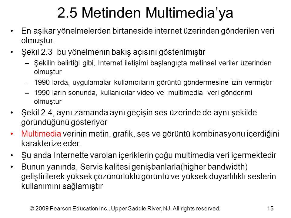2.5 Metinden Multimedia'ya