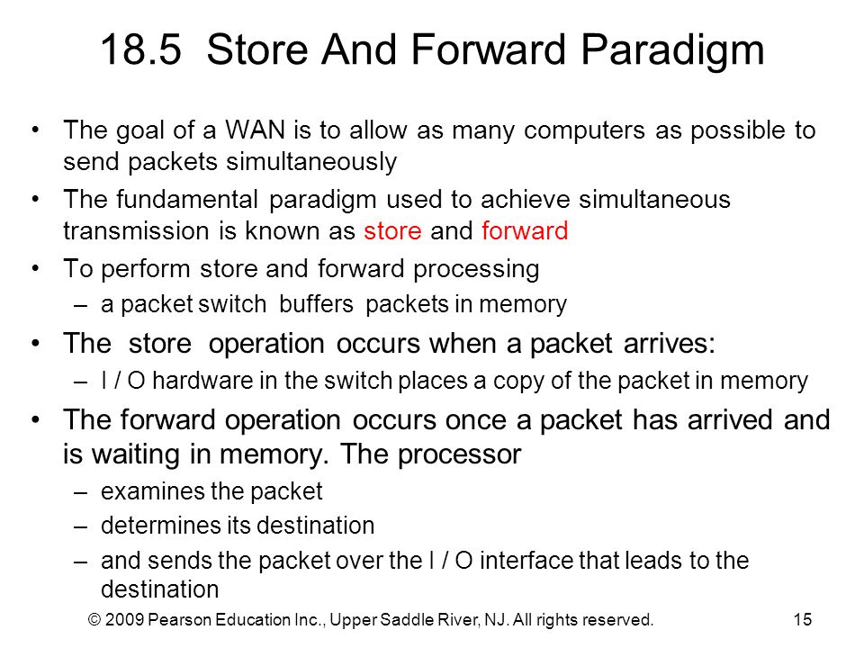 18.5 Store And Forward Paradigm
