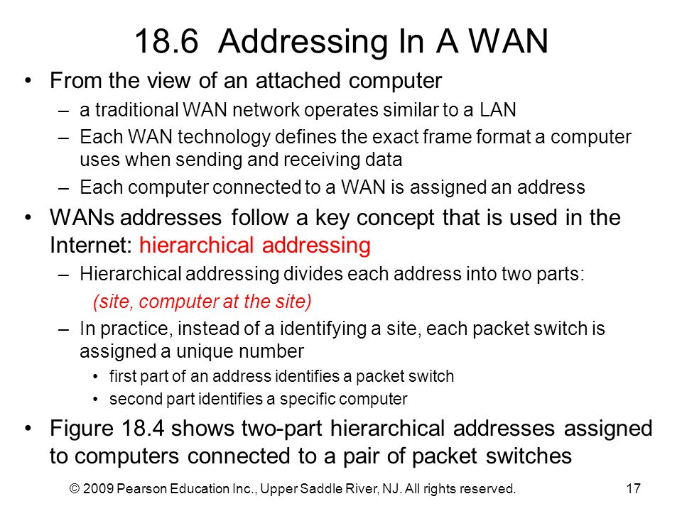 18.6 Addressing In A WAN From the view of an attached computer