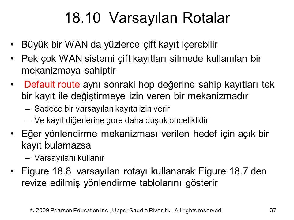 18.10 Varsayılan Rotalar Büyük bir WAN da yüzlerce çift kayıt içerebilir.