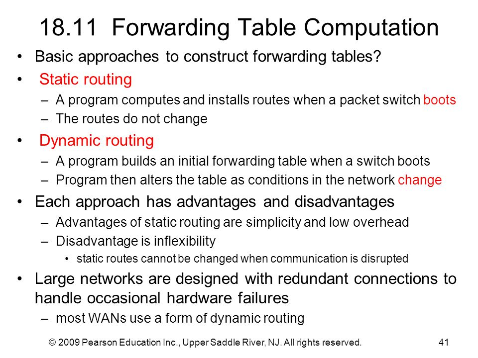 18.11 Forwarding Table Computation