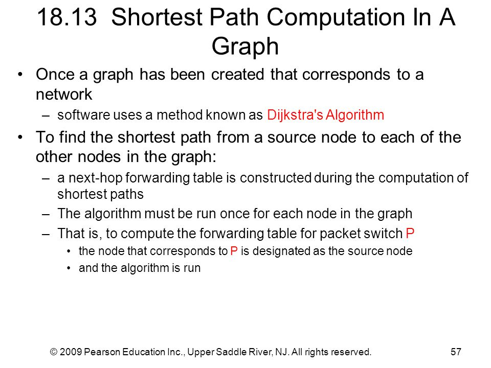 18.13 Shortest Path Computation In A Graph