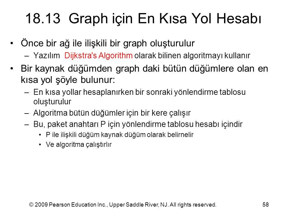 18.13 Graph için En Kısa Yol Hesabı
