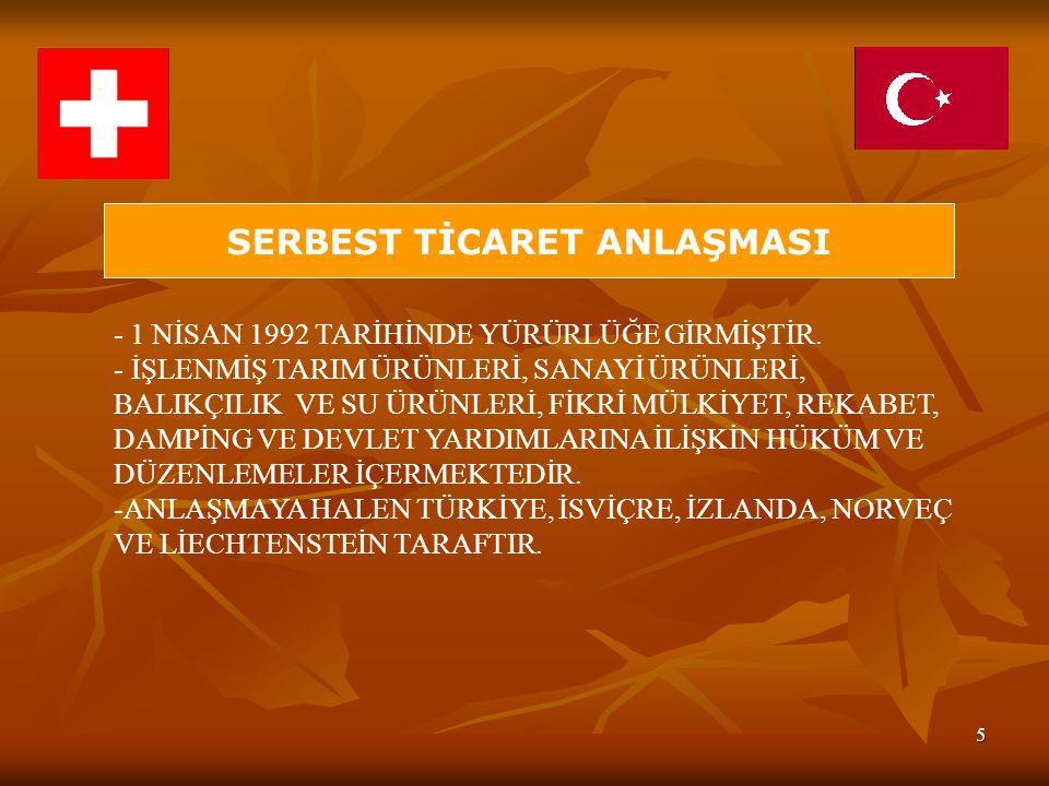 SERBEST TİCARET ANLAŞMASI