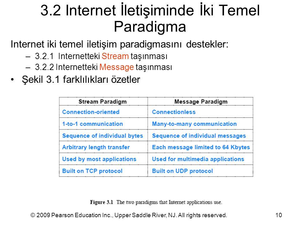 3.2 Internet İletişiminde İki Temel Paradigma