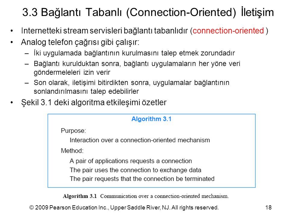 3.3 Bağlantı Tabanlı (Connection-Oriented) İletişim