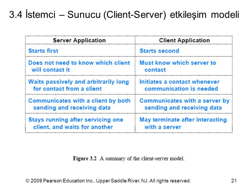 3.4 İstemci – Sunucu (Client-Server) etkileşim modeli