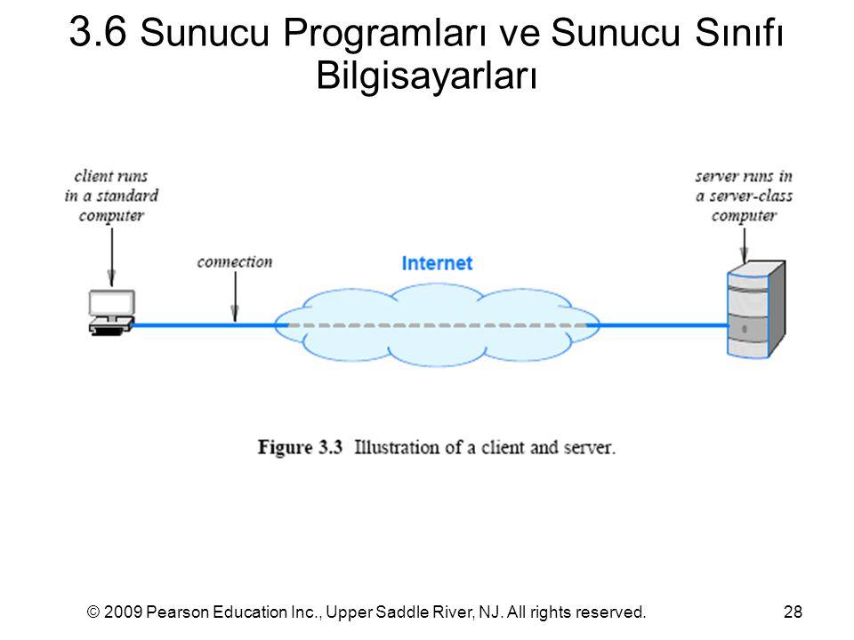 3.6 Sunucu Programları ve Sunucu Sınıfı Bilgisayarları