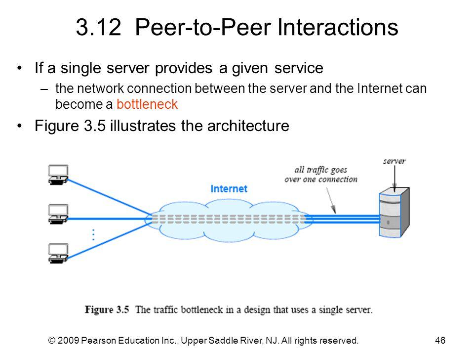3.12 Peer-to-Peer Interactions